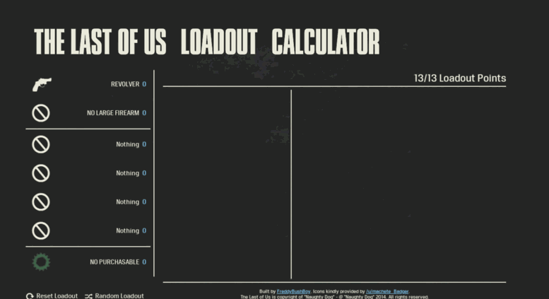 Access tlou-loadout com  The Last of Us Loadout Calculator