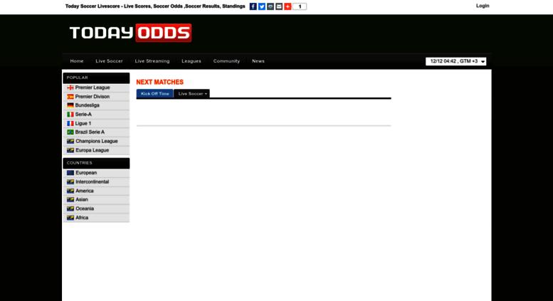 Access Todayoddscom Today Soccer Livescore Live Scores
