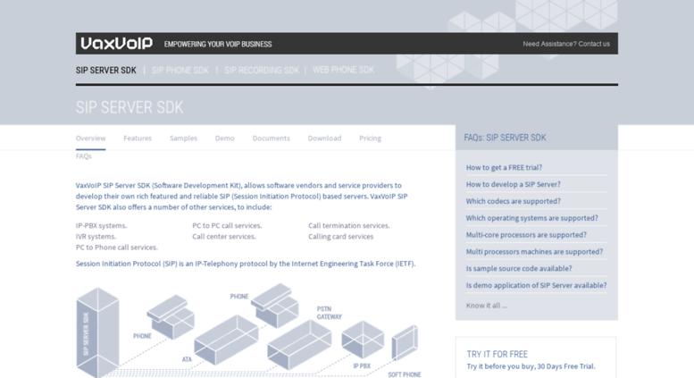 Access vaxvoice com  VaxVoIP SIP SDK - Develop SIP Softphone