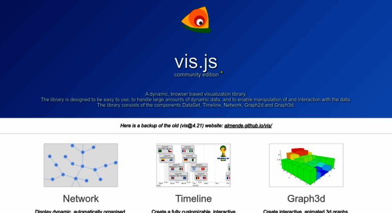 Access visjs org  vis js - A dynamic, browser based