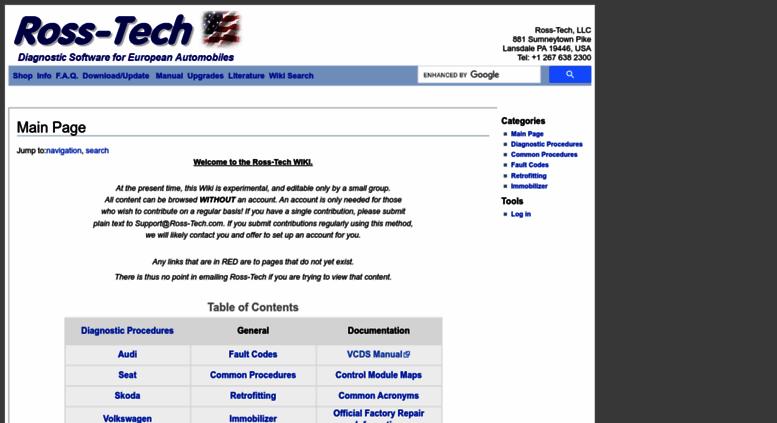 Ross Tech Wiki – Sólo otra imagen de muebles Ideas