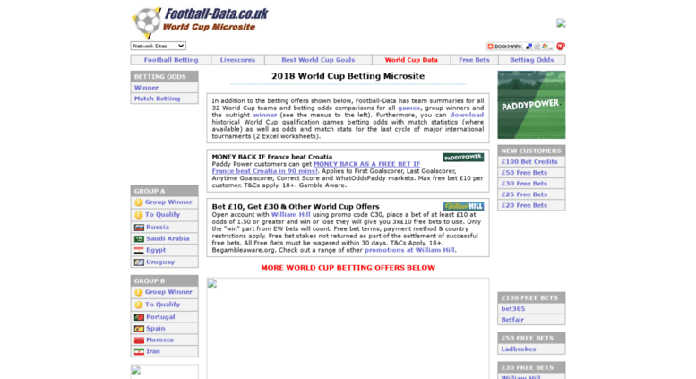 Access worldcup football-data co uk  World Cup Free Bets   World Cup