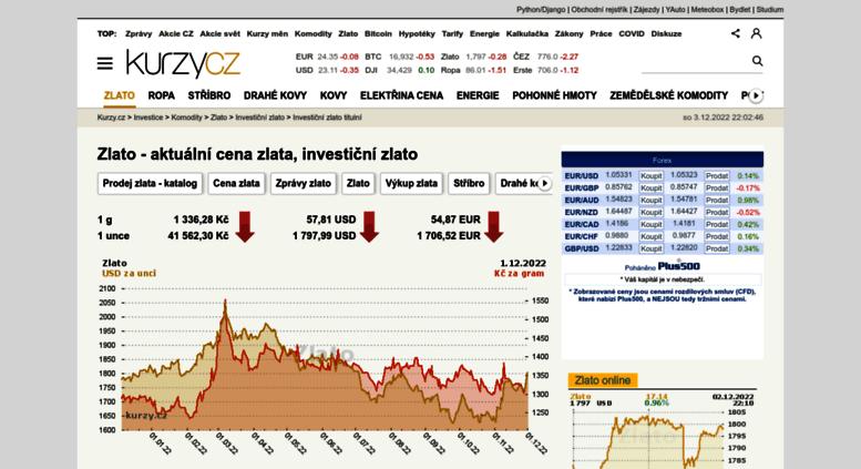 bb34b1d3c Access zlato.kurzy.cz. Zlato - aktu?ln? cena zlata, investi?n? zlato